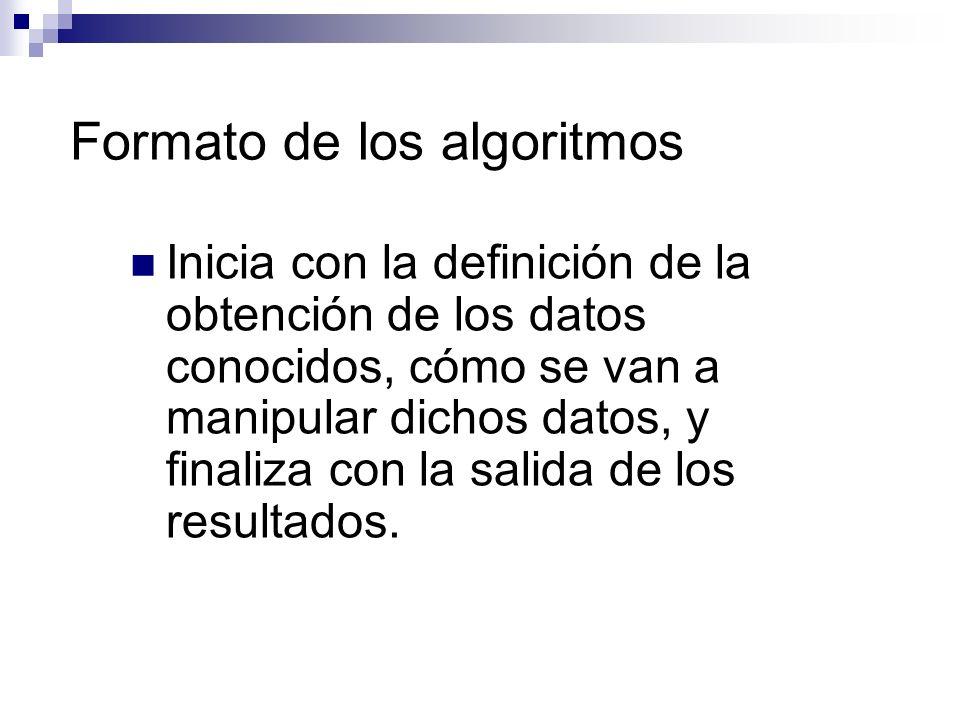 Formato de los algoritmos Inicia con la definición de la obtención de los datos conocidos, cómo se van a manipular dichos datos, y finaliza con la sal