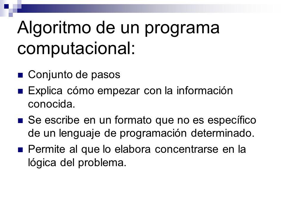 Algoritmo de un programa computacional: Conjunto de pasos Explica cómo empezar con la información conocida. Se escribe en un formato que no es específ