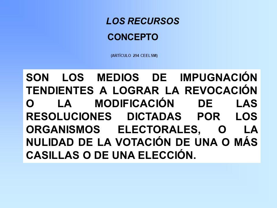 LOS RECURSOS SON LOS MEDIOS DE IMPUGNACIÓN TENDIENTES A LOGRAR LA REVOCACIÓN O LA MODIFICACIÓN DE LAS RESOLUCIONES DICTADAS POR LOS ORGANISMOS ELECTORALES, O LA NULIDAD DE LA VOTACIÓN DE UNA O MÁS CASILLAS O DE UNA ELECCIÓN.