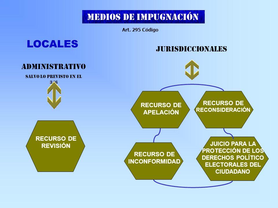 RECURSO DE REVISIÓN ADMINISTRATIVO Salvo lo previsto en el 346 JURISDICCIONALES RECURSO DE INCONFORMIDAD RECURSO DE RECONSIDERACIÓN JUICIO PARA LA PROTECCIÓN DE LOS DERECHOS POLÍTICO ELECTORALES DEL CIUDADANO RECURSO DE APELACIÓN LOCALES Art.