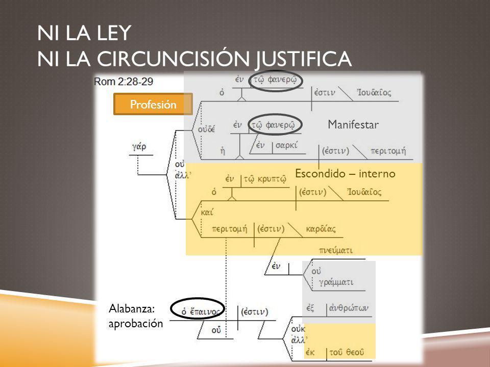 NI LA LEY NI LA CIRCUNCISIÓN JUSTIFICA Profesión Manifestar Escondido – interno Alabanza: aprobación