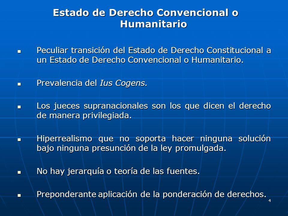 5 Retos de la CoIDH ante el Estado de Derecho Convencional o Humanorio Consolidación del diálogo jurisprudencial entre la CoIDH y los poderes judiciales de sede doméstica.