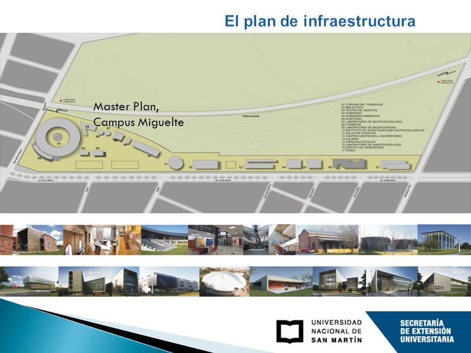 Master Plan, Campus Miguelte