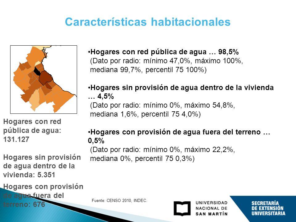 Características habitacionales Hogares con red pública de agua … 98,5% (Dato por radio: mínimo 47,0%, máximo 100%, mediana 99,7%, percentil 75 100%) Hogares sin provisión de agua dentro de la vivienda … 4,5% (Dato por radio: mínimo 0%, máximo 54,8%, mediana 1,6%, percentil 75 4,0%) Hogares con provisión de agua fuera del terreno … 0,5% (Dato por radio: mínimo 0%, máximo 22,2%, mediana 0%, percentil 75 0,3%) Hogares con red pública de agua: 131.127 Hogares sin provisión de agua dentro de la vivienda: 5.351 Hogares con provisión de agua fuera del terreno: 676 Fuente: CENSO 2010, INDEC.