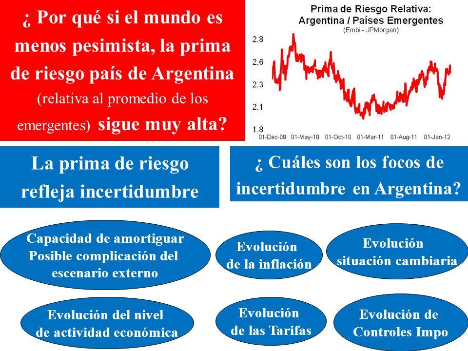 ¿ Por qué si el mundo es menos pesimista, la prima de riesgo país de Argentina (relativa al promedio de los emergentes) sigue muy alta.