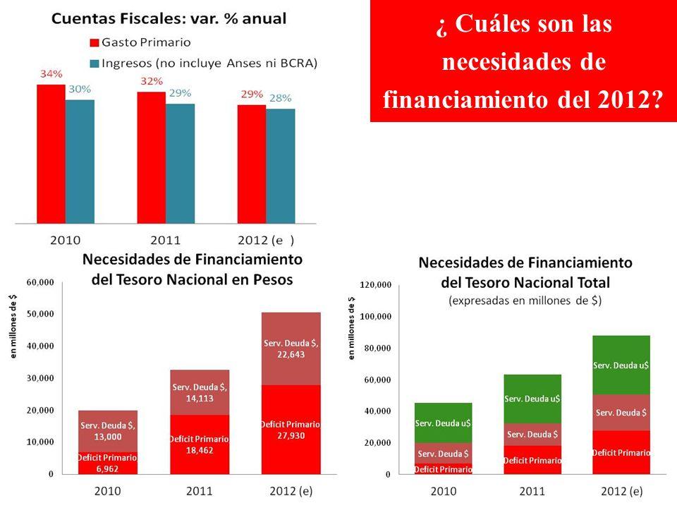 ¿ Cuáles son las necesidades de financiamiento del 2012