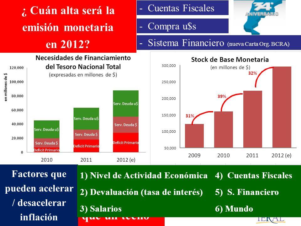 ¿ Cuán alta será la emisión monetaria en 2012.