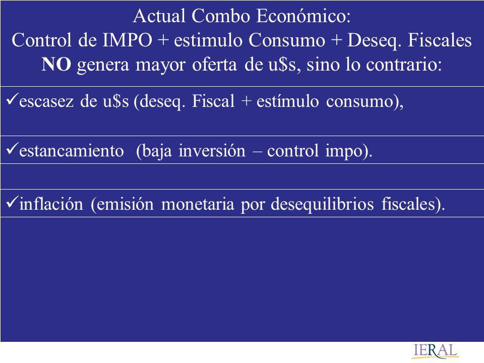 Para que los controles a las IMPO mejoren la oferta de u$s debe mejorar B.Comercial ¿De qué depende que mejore la Balanza Comercial.