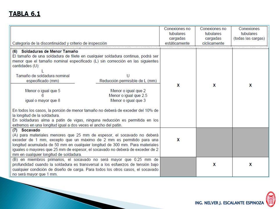 TABLA 6.1