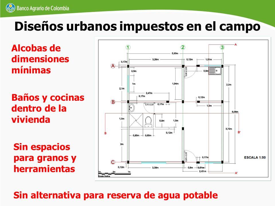 Diseños urbanos impuestos en el campo Alcobas de dimensiones mínimas Baños y cocinas dentro de la vivienda Sin espacios para granos y herramientas Sin