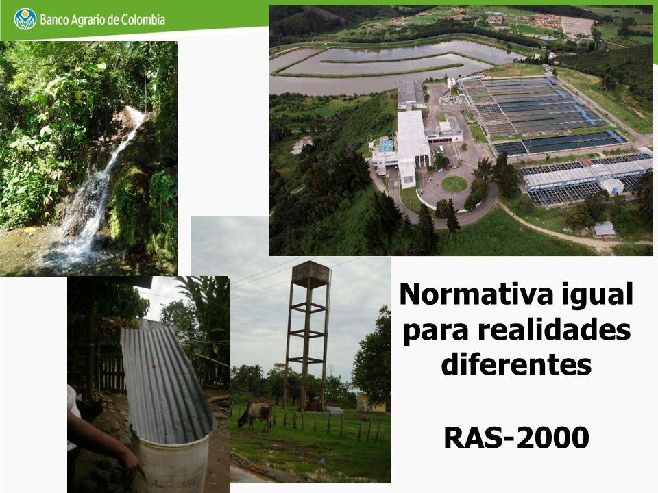 RAS-2000 Normativa igual para realidades diferentes