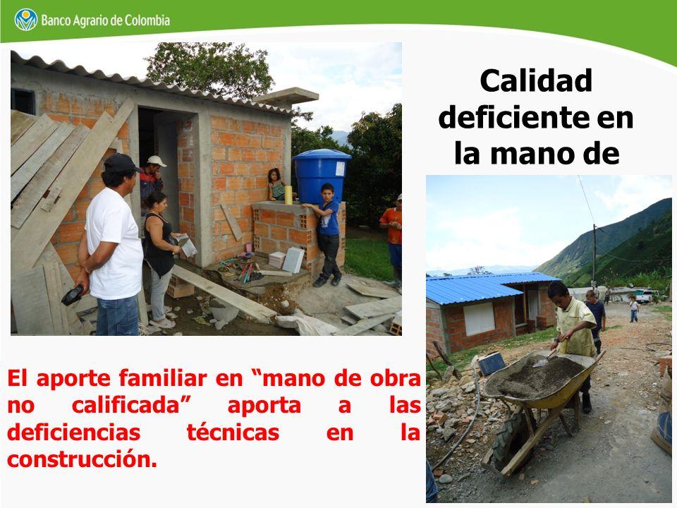 Calidad deficiente en la mano de obra El aporte familiar en mano de obra no calificada aporta a las deficiencias técnicas en la construcción.