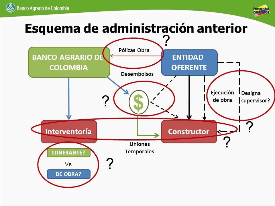 BANCO AGRARIO DE COLOMBIA Interventoría ENTIDAD OFERENTE Constructor Designa supervisor? Pólizas Obra ITINERANTE? DE OBRA? Vs Ejecución de obra $ Dese
