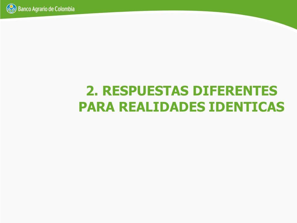 2. RESPUESTAS DIFERENTES PARA REALIDADES IDENTICAS
