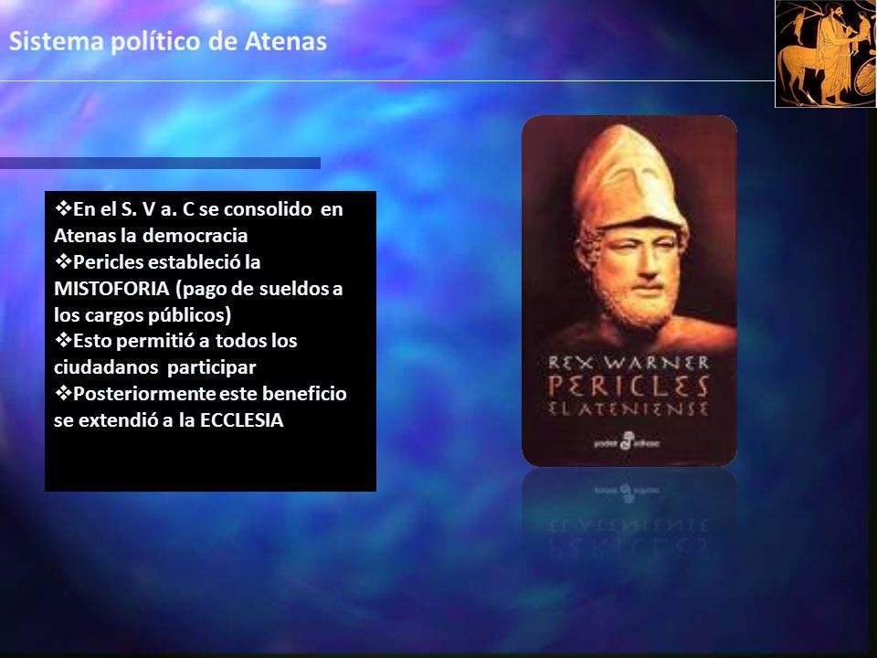 Sistema político de Atenas En el S.V a.