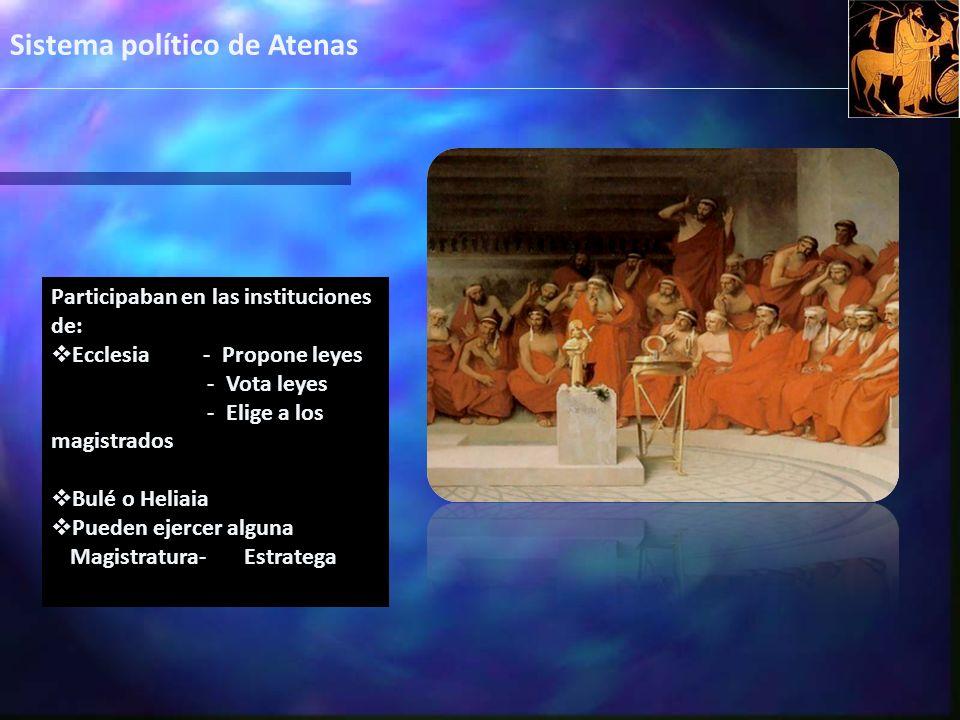 Sistema político de Atenas Participaban en las instituciones de: Ecclesia - Propone leyes - Vota leyes - Elige a los magistrados Bulé o Heliaia Pueden ejercer alguna Magistratura- Estratega
