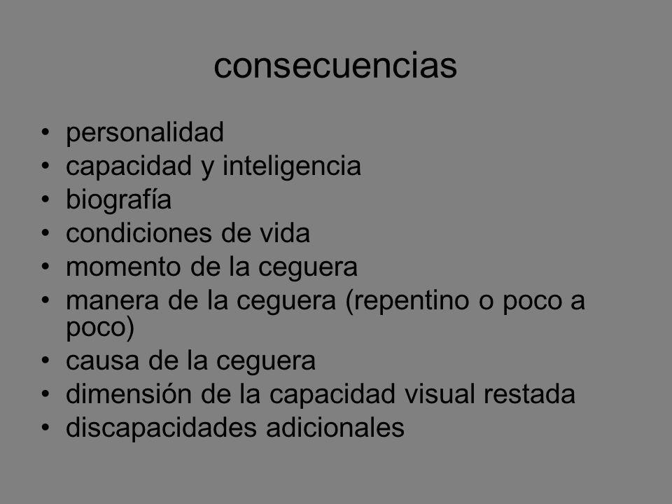 consecuencias personalidad capacidad y inteligencia biografía condiciones de vida momento de la ceguera manera de la ceguera (repentino o poco a poco)