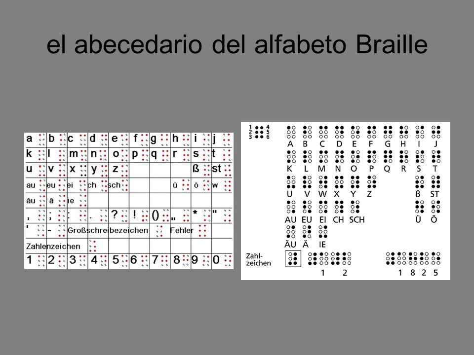 el abecedario del alfabeto Braille