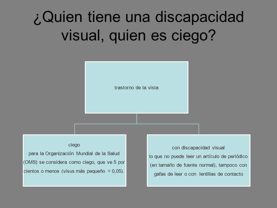 ¿Quien tiene una discapacidad visual, quien es ciego? trastorno de la vista ciego para la Organización Mundial de la Salud (OMS) se considera como cie