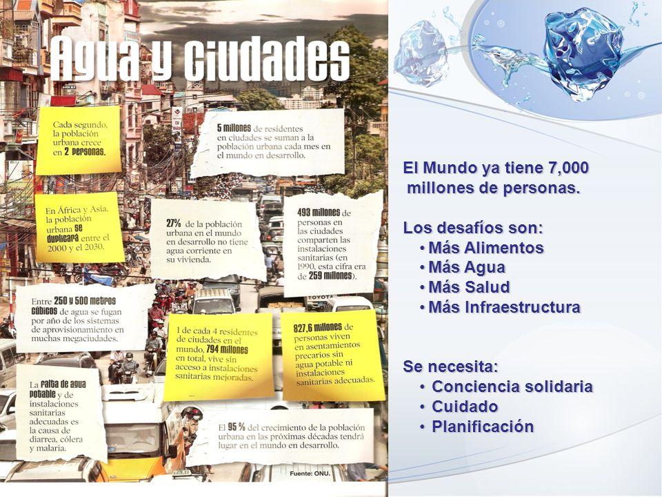 CONFERENCIA DE ALCALDES Y AUTORIDADES LOCALES - FIU JUNIO 2011 El Mundo ya tiene 7,000 millones de personas. Los desafíos son: Más AlimentosMás Alimen