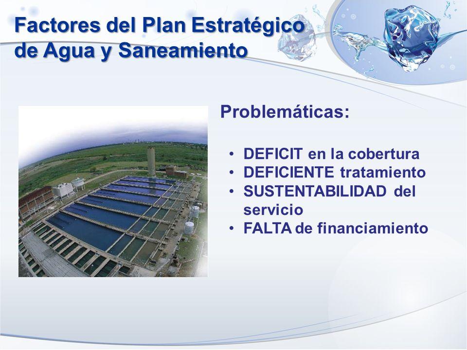 Factores del Plan Estratégico de Agua y Saneamiento Problemáticas: DEFICIT en la cobertura DEFICIENTE tratamiento SUSTENTABILIDAD del servicio FALTA d