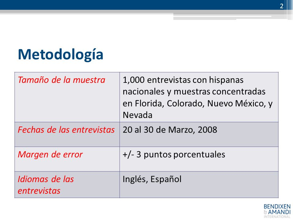 Metodología Tamaño de la muestra1,000 entrevistas con hispanas nacionales y muestras concentradas en Florida, Colorado, Nuevo México, y Nevada Fechas
