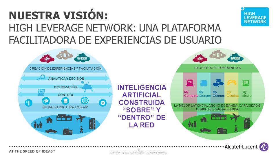 COPYRIGHT © 2012 ALCATEL-LUCENT. ALL RIGHTS RESERVED. 11 NUESTRA VISIÓN: HIGH LEVERAGE NETWORK: UNA PLATAFORMA FACILITADORA DE EXPERIENCIAS DE USUARIO