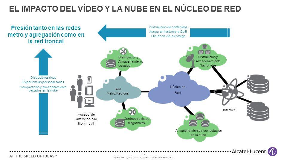 COPYRIGHT © 2012 ALCATEL-LUCENT. ALL RIGHTS RESERVED. 18 EL IMPACTO DEL VÍDEO Y LA NUBE EN EL NÚCLEO DE RED Núcleo de Red Centros de datos Regionales