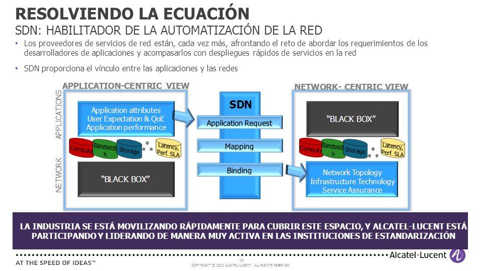 COPYRIGHT © 2012 ALCATEL-LUCENT. ALL RIGHTS RESERVED. 19 RESOLVIENDO LA ECUACIÓN SDN: HABILITADOR DE LA AUTOMATIZACIÓN DE LA RED Los proveedores de se