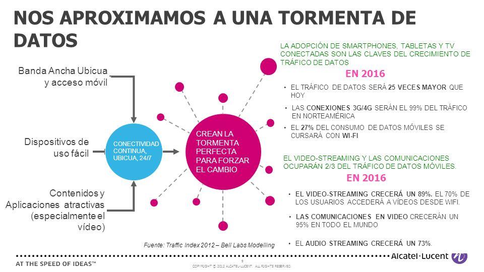 COPYRIGHT © 2012 ALCATEL-LUCENT. ALL RIGHTS RESERVED. 9 EL TRÁFICO DE DATOS SERÁ 25 VECES MAYOR QUE HOY Banda Ancha Ubicua y acceso móvil LA ADOPCIÓN