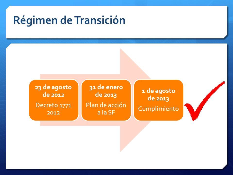 Régimen de Transición 23 de agosto de 2012 Decreto 1771 2012 31 de enero de 2013 Plan de acción a la SF 1 de agosto de 2013 Cumplimiento