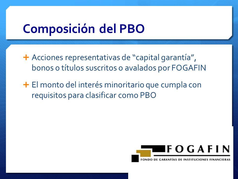 Composición del PBO Acciones representativas de capital garantía, bonos o títulos suscritos o avalados por FOGAFIN El monto del interés minoritario que cumpla con requisitos para clasificar como PBO