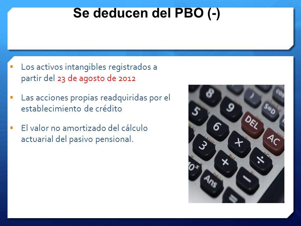 Se deducen del PBO (-) Los activos intangibles registrados a partir del 23 de agosto de 2012 Las acciones propias readquiridas por el establecimiento de crédito El valor no amortizado del cálculo actuarial del pasivo pensional.