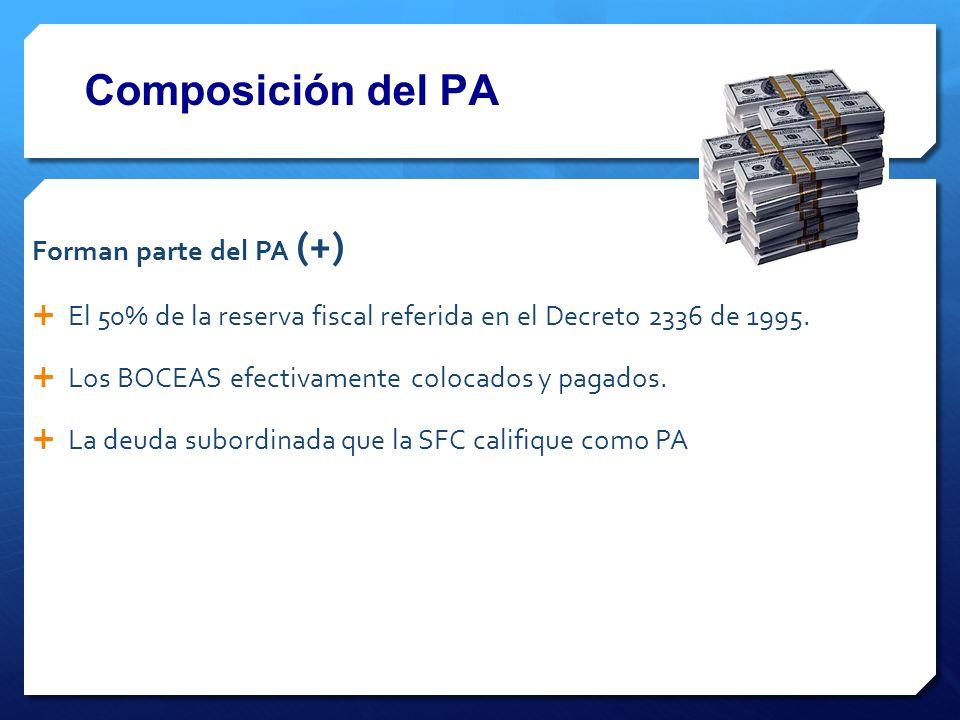 Composición del PA Forman parte del PA (+) El 50% de la reserva fiscal referida en el Decreto 2336 de 1995.