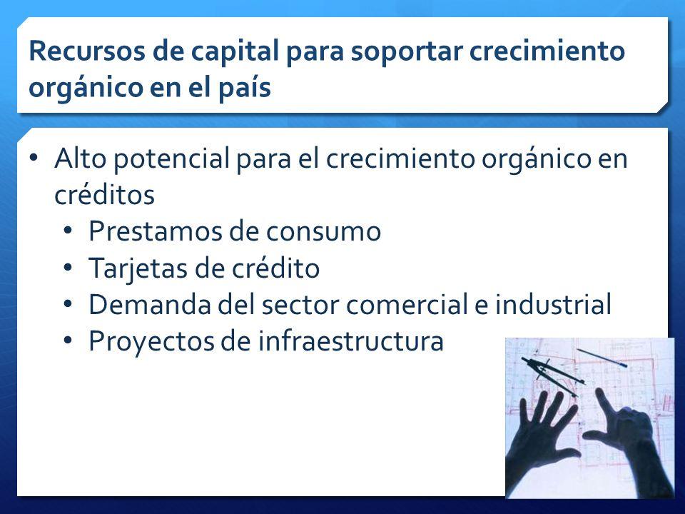 Recursos de capital para soportar crecimiento orgánico en el país Alto potencial para el crecimiento orgánico en créditos Prestamos de consumo Tarjetas de crédito Demanda del sector comercial e industrial Proyectos de infraestructura