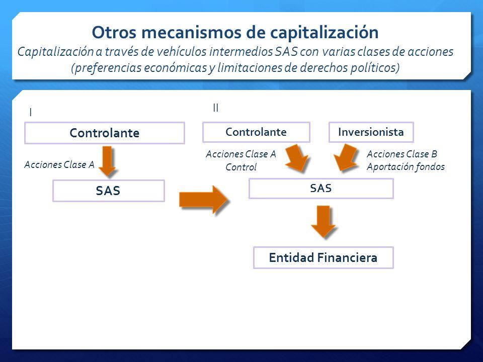Otros mecanismos de capitalización Capitalización a través de vehículos intermedios SAS con varias clases de acciones (preferencias económicas y limitaciones de derechos políticos) Controlante SAS Acciones Clase A Controlante SAS Inversionista Acciones Clase B Aportación fondos Acciones Clase A Control Entidad Financiera I II