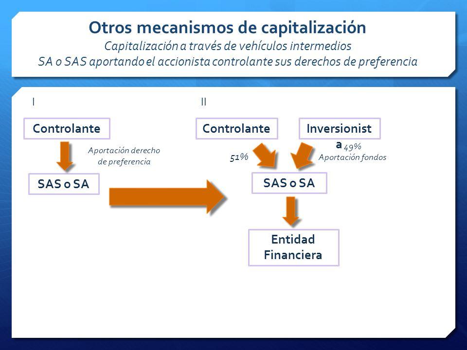 Otros mecanismos de capitalización Capitalización a través de vehículos intermedios SA o SAS aportando el accionista controlante sus derechos de preferencia Controlante SAS o SA Aportación derecho de preferencia Controlante SAS o SA Inversionist a 49% Aportación fondos 51% Entidad Financiera I II