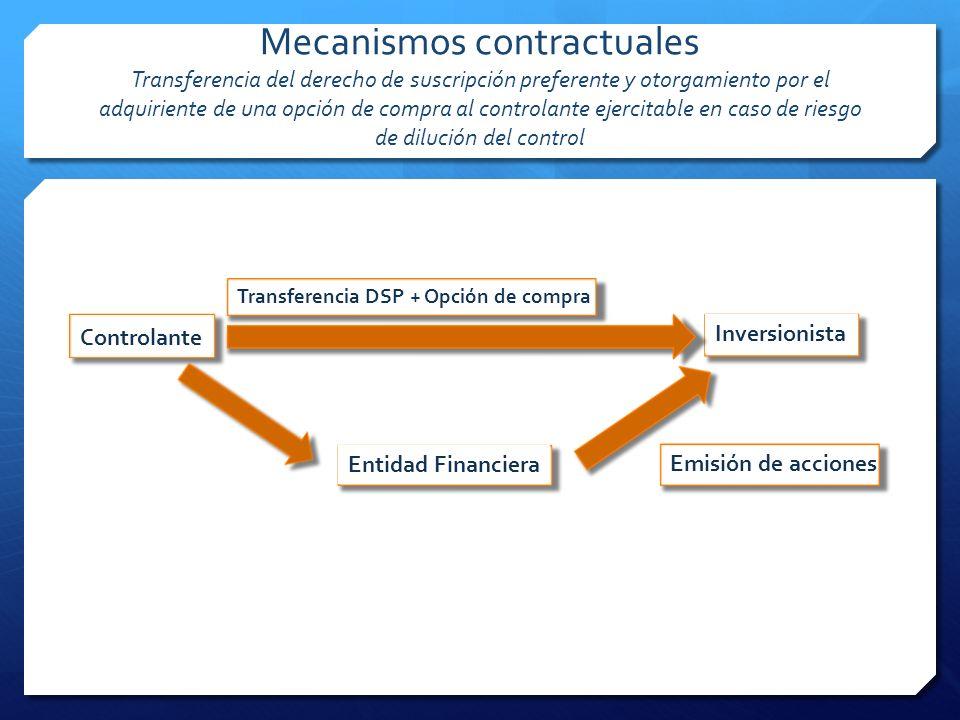 Mecanismos contractuales Transferencia del derecho de suscripción preferente y otorgamiento por el adquiriente de una opción de compra al controlante ejercitable en caso de riesgo de dilución del control Controlante Entidad Financiera Inversionista Emisión de acciones Transferencia DSP + Opción de compra