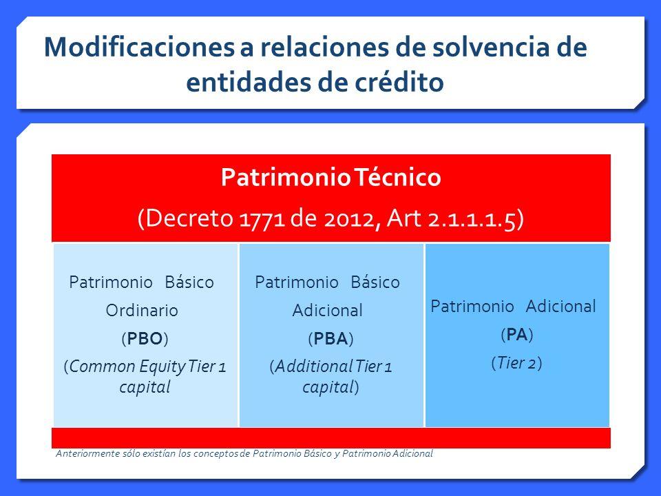 Modificaciones a relaciones de solvencia de entidades de crédito Anteriormente sólo existían los conceptos de Patrimonio Básico y Patrimonio Adicional Patrimonio Técnico (Decreto 1771 de 2012, Art 2.1.1.1.5) Patrimonio Básico Ordinario (PBO) (Common Equity Tier 1 capital Patrimonio Básico Adicional (PBA) (Additional Tier 1 capital) Patrimonio Adicional (PA) (Tier 2)