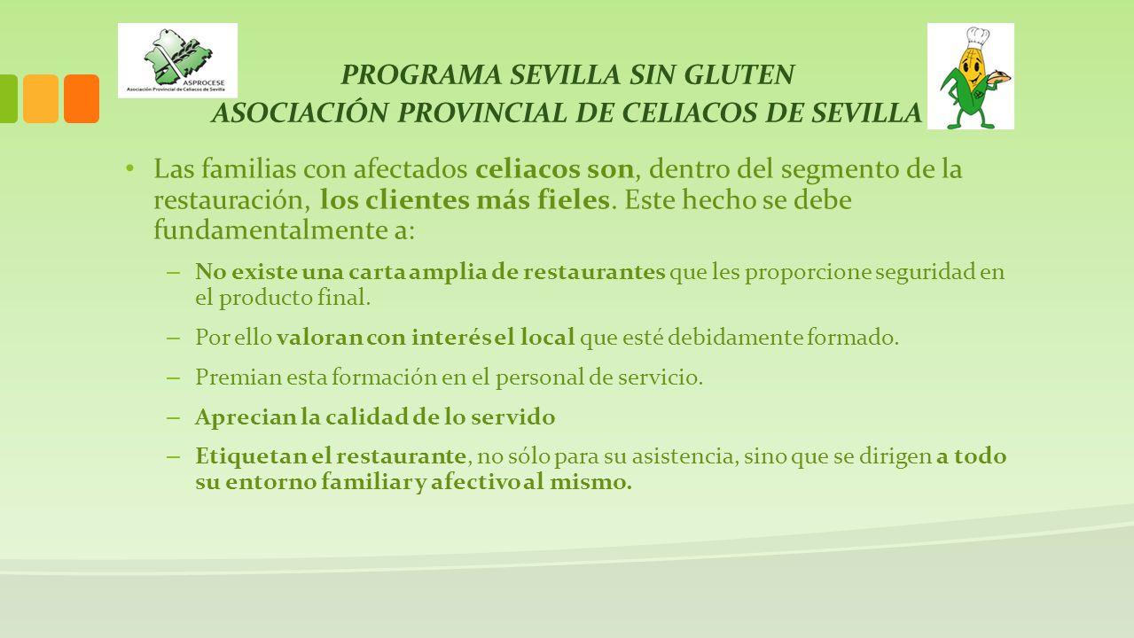 PROGRAMA SEVILLA SIN GLUTEN ASOCIACIÓN PROVINCIAL DE CELIACOS DE SEVILLA 3 ¿Qué empresas dan tu soporte.