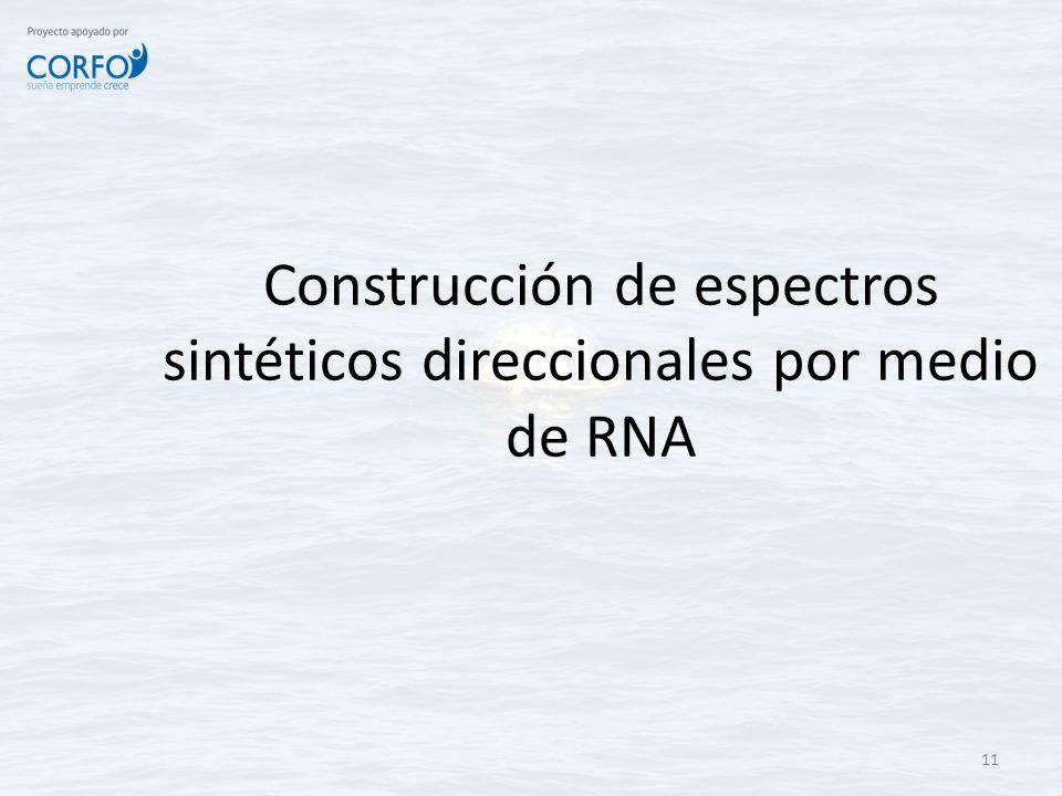 Construcción de espectros sintéticos direccionales por medio de RNA 11