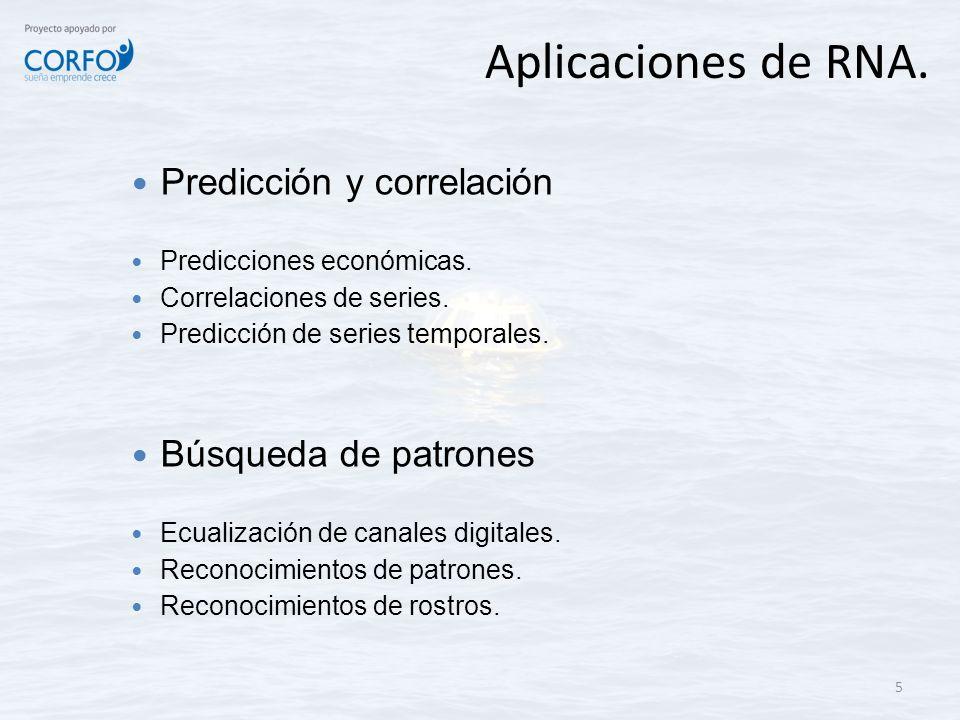 5 Predicción y correlación Predicciones económicas. Correlaciones de series. Predicción de series temporales. Búsqueda de patrones Ecualización de can