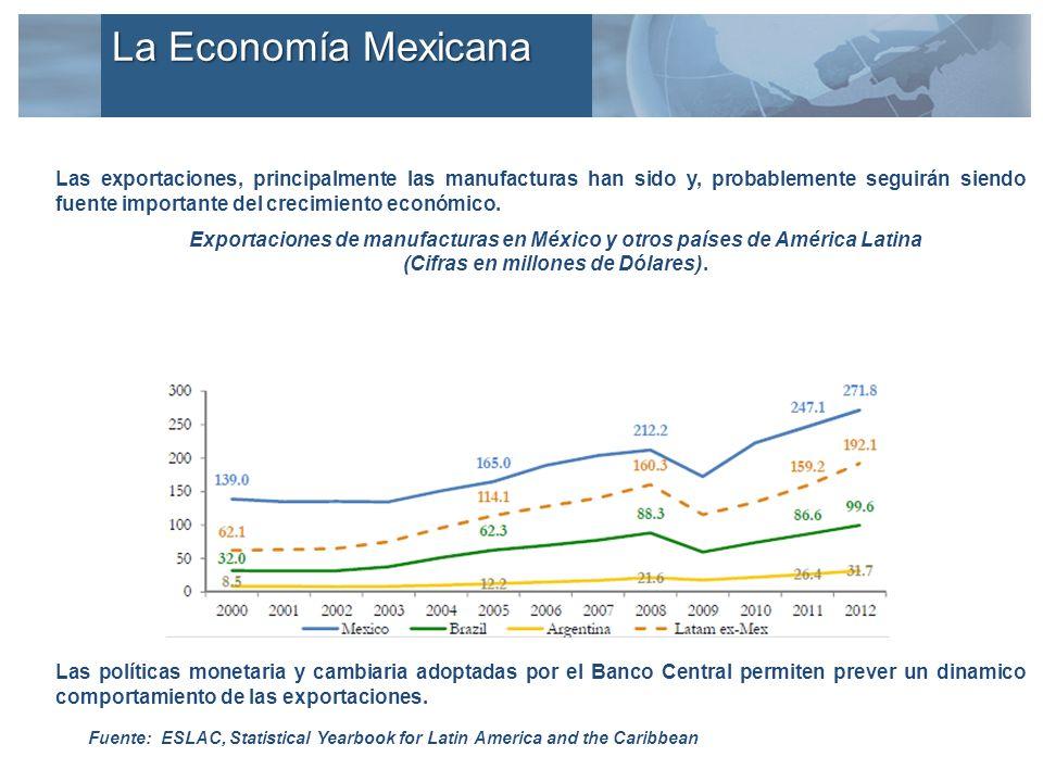 Las exportaciones, principalmente las manufacturas han sido y, probablemente seguirán siendo fuente importante del crecimiento económico. Exportacione