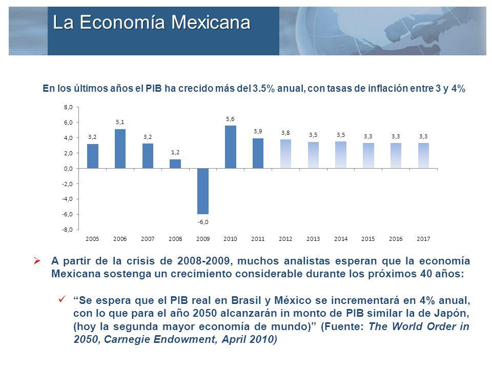 A partir de la crisis de 2008-2009, muchos analistas esperan que la economía Mexicana sostenga un crecimiento considerable durante los próximos 40 año