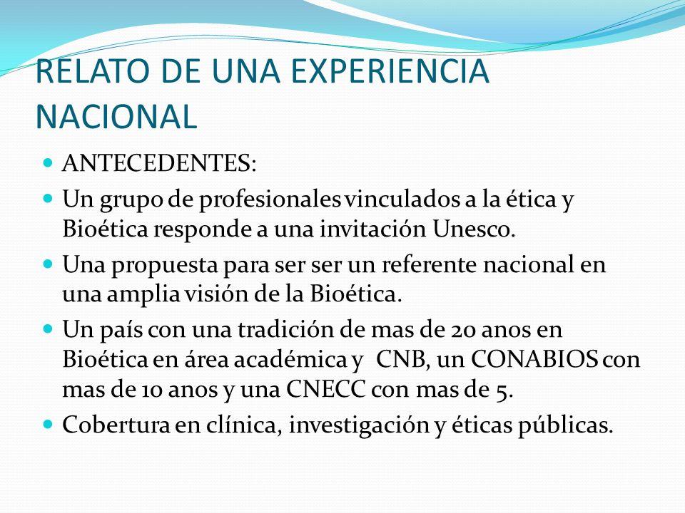 RELATO DE UNA EXPERIENCIA NACIONAL ANTECEDENTES: Un grupo de profesionales vinculados a la ética y Bioética responde a una invitación Unesco.