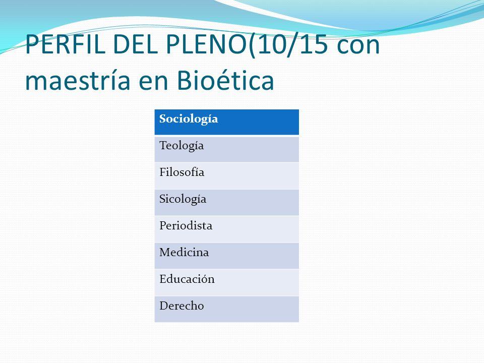 PERFIL DEL PLENO(10/15 con maestría en Bioética Sociología Teología Filosofía Sicología Periodista Medicina Educación Derecho