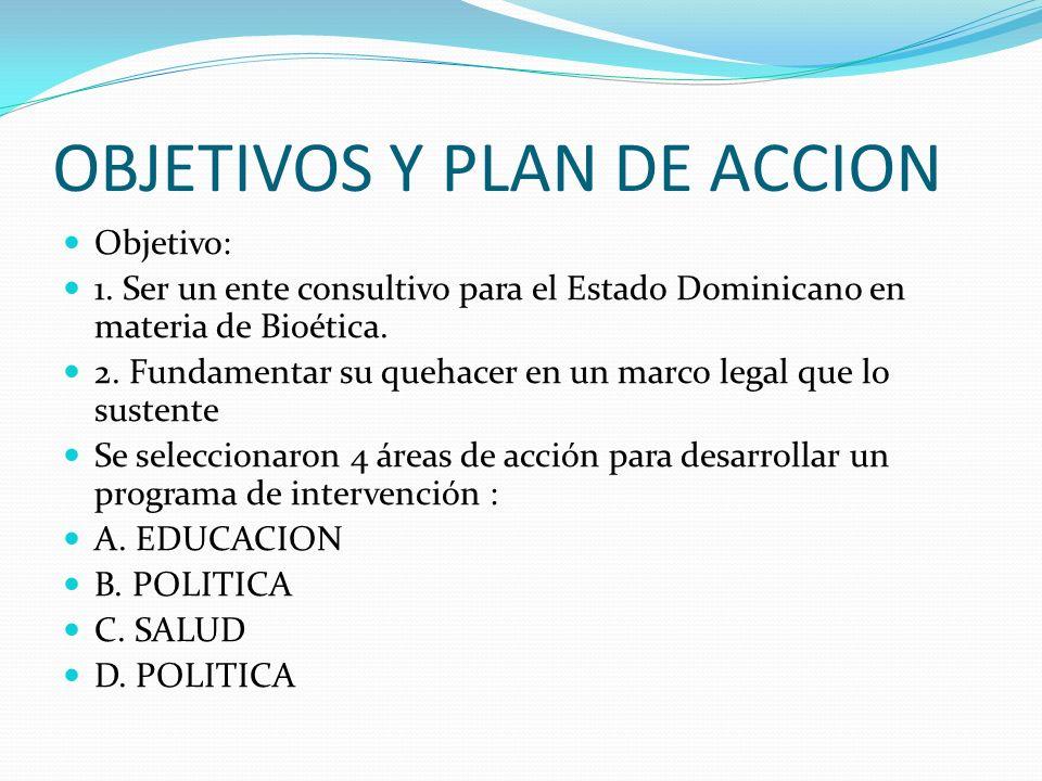 OBJETIVOS Y PLAN DE ACCION Objetivo: 1.