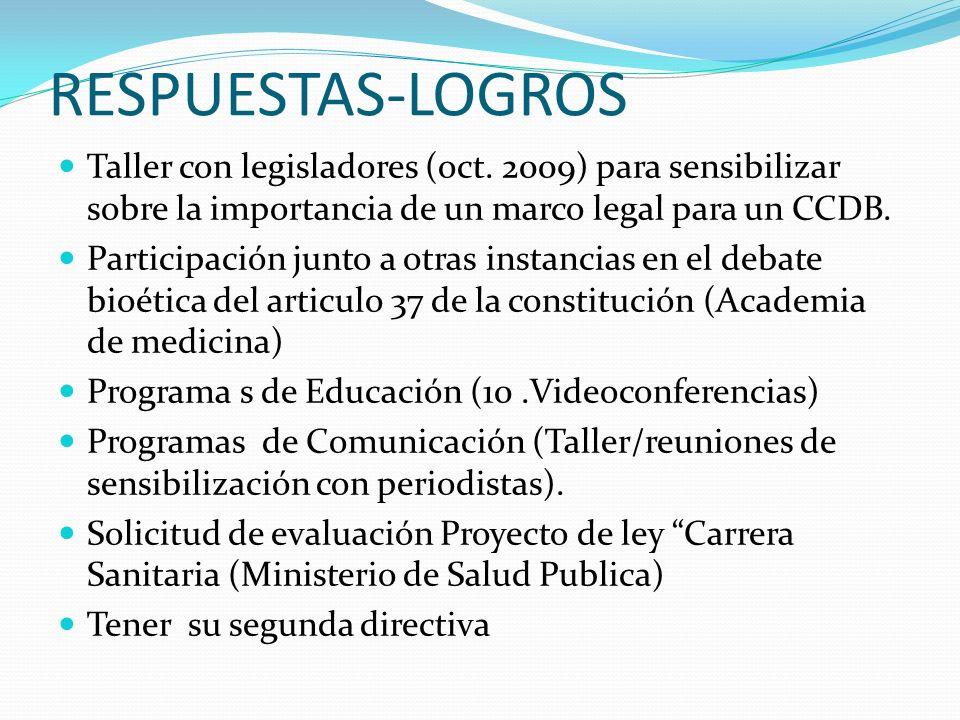 RESPUESTAS-LOGROS Taller con legisladores (oct.