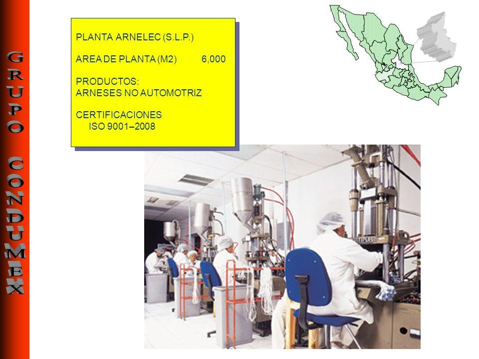 PLANTA ARNELEC (S.L.P.) AREA DE PLANTA (M2) 6,000 PRODUCTOS: ARNESES NO AUTOMOTRIZ CERTIFICACIONES ISO 9001–2008 PLANTA ARNELEC (S.L.P.) AREA DE PLANT