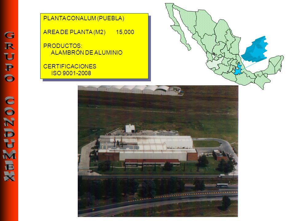 PLANTA CONALUM (PUEBLA) AREA DE PLANTA (M2) 15,000 PRODUCTOS: ALAMBRÓN DE ALUMINIO CERTIFICACIONES ISO 9001-2008 PLANTA CONALUM (PUEBLA) AREA DE PLANT